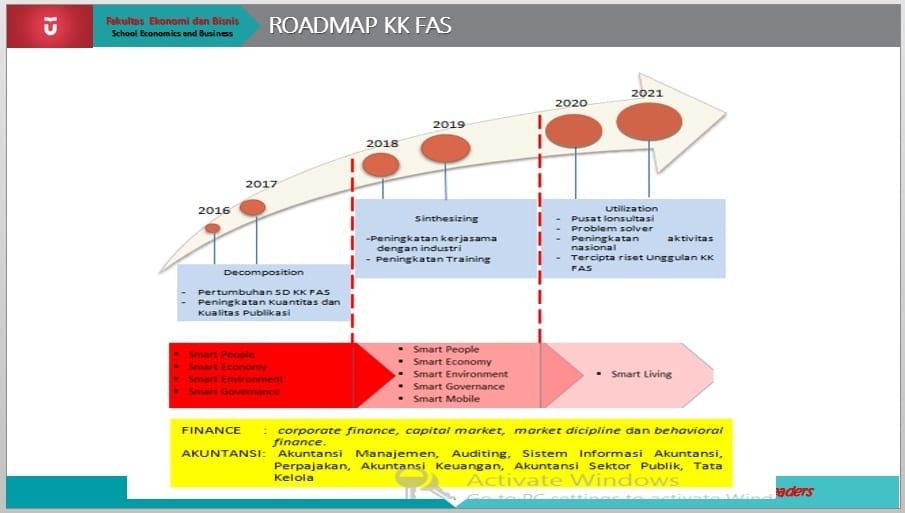 roadmap-kk-fas
